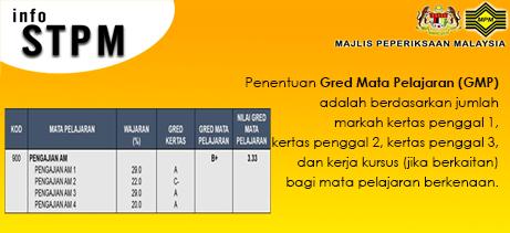 Laman Utama Portal Rasmi Majlis Peperiksaan Malaysia Mpm